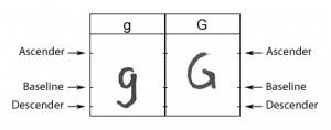 Plantilla para crear tipos de letras